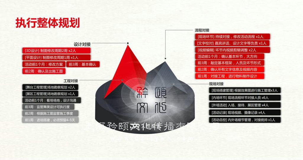 上海会务公司